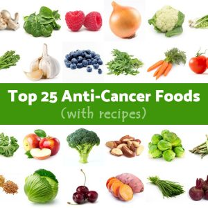 New anti-cancer diet table: these kinds of food must be eaten often