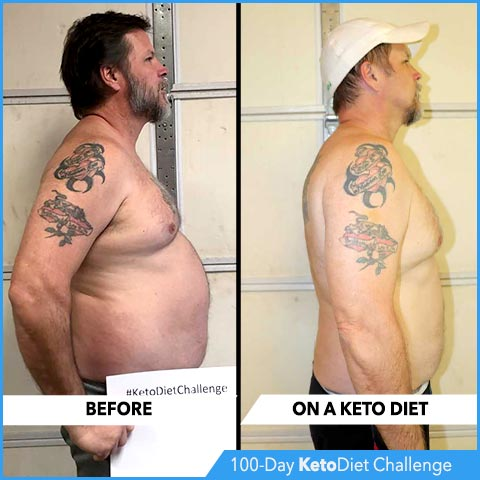 Winners of the KatiDiet Challenge 100-Day