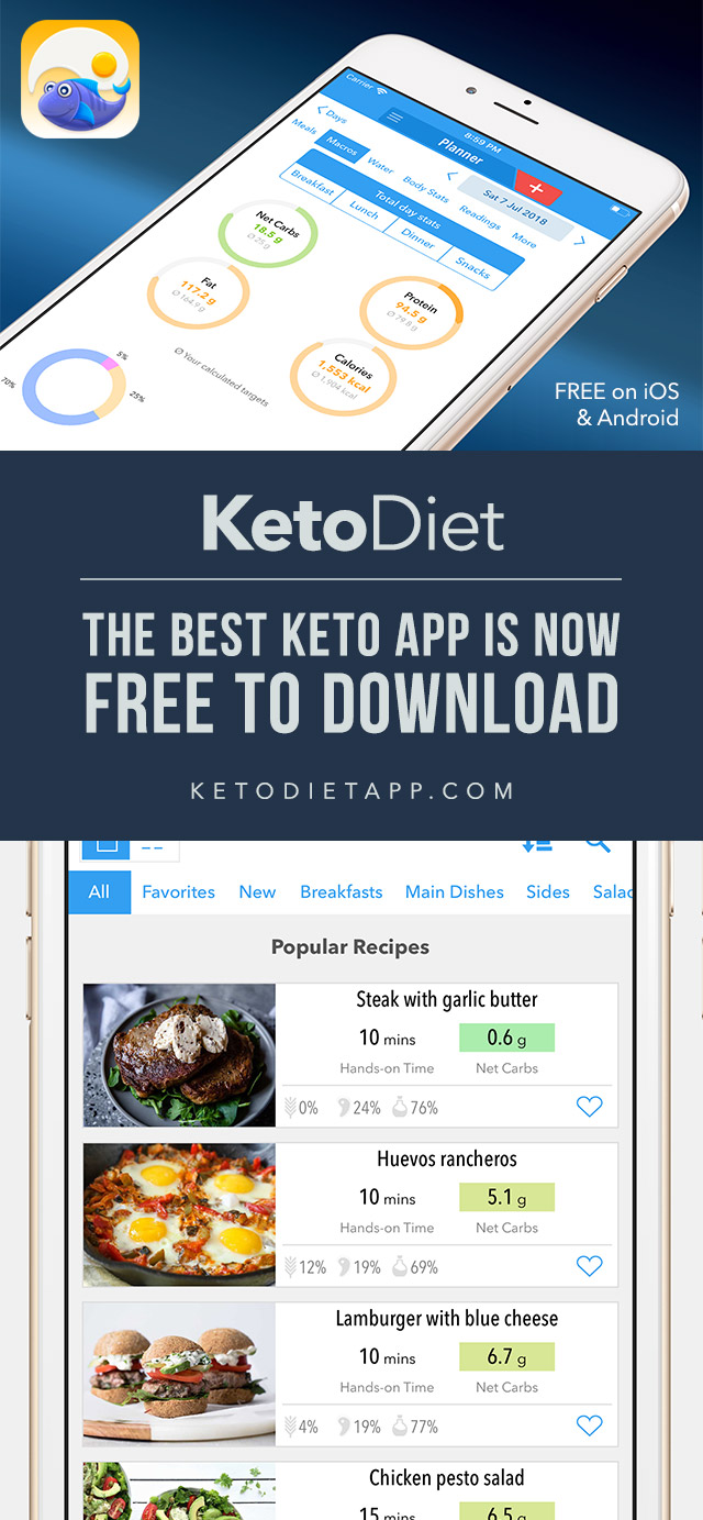 The Best Keto App Now Free To Download!